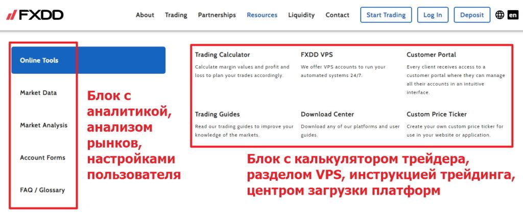 Forex FXDirectDealer