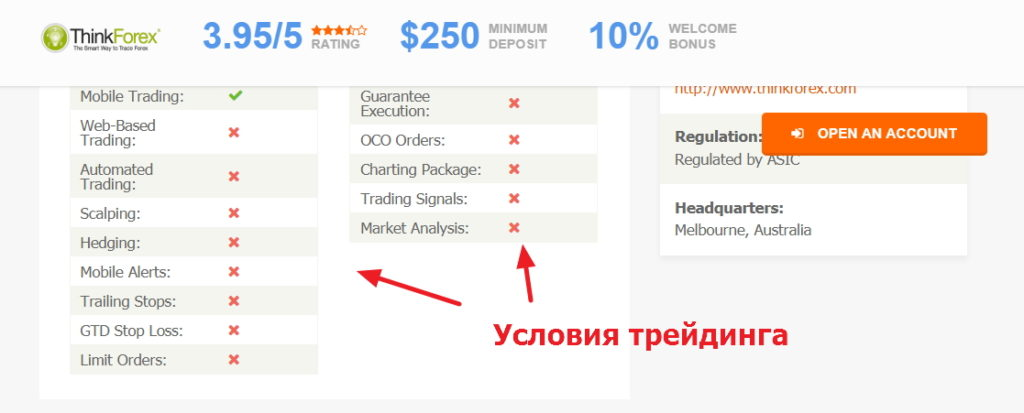 ThinkForex отзывы
