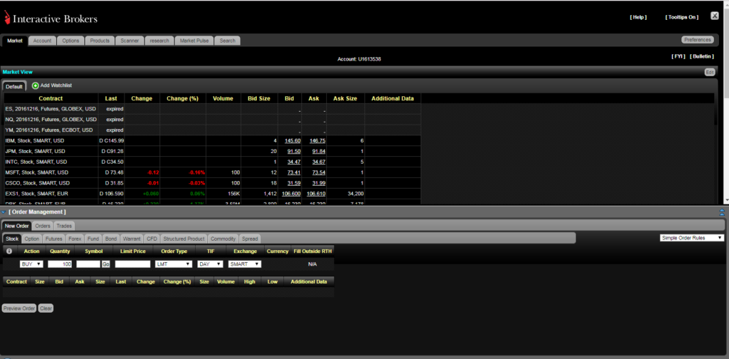 Interactive Brokers форекс брокер
