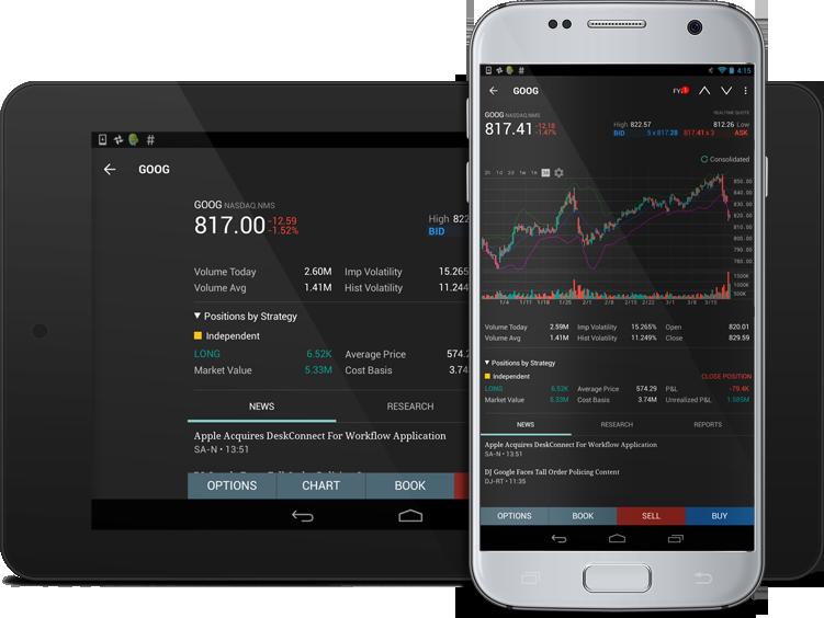 Interactive Brokers брокер