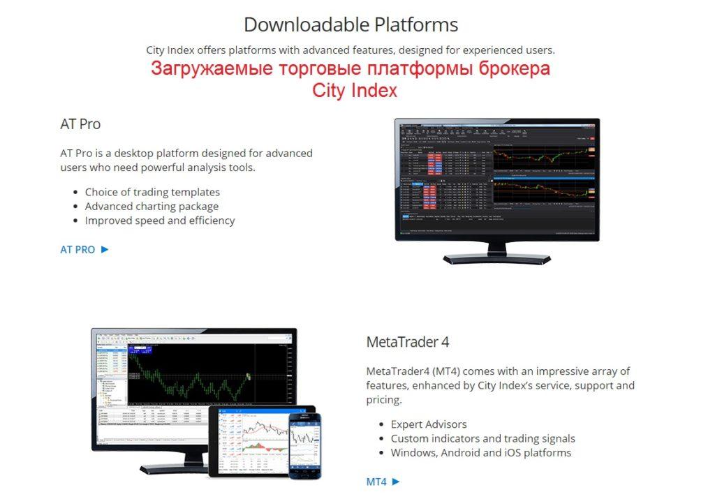 City Index отзывы